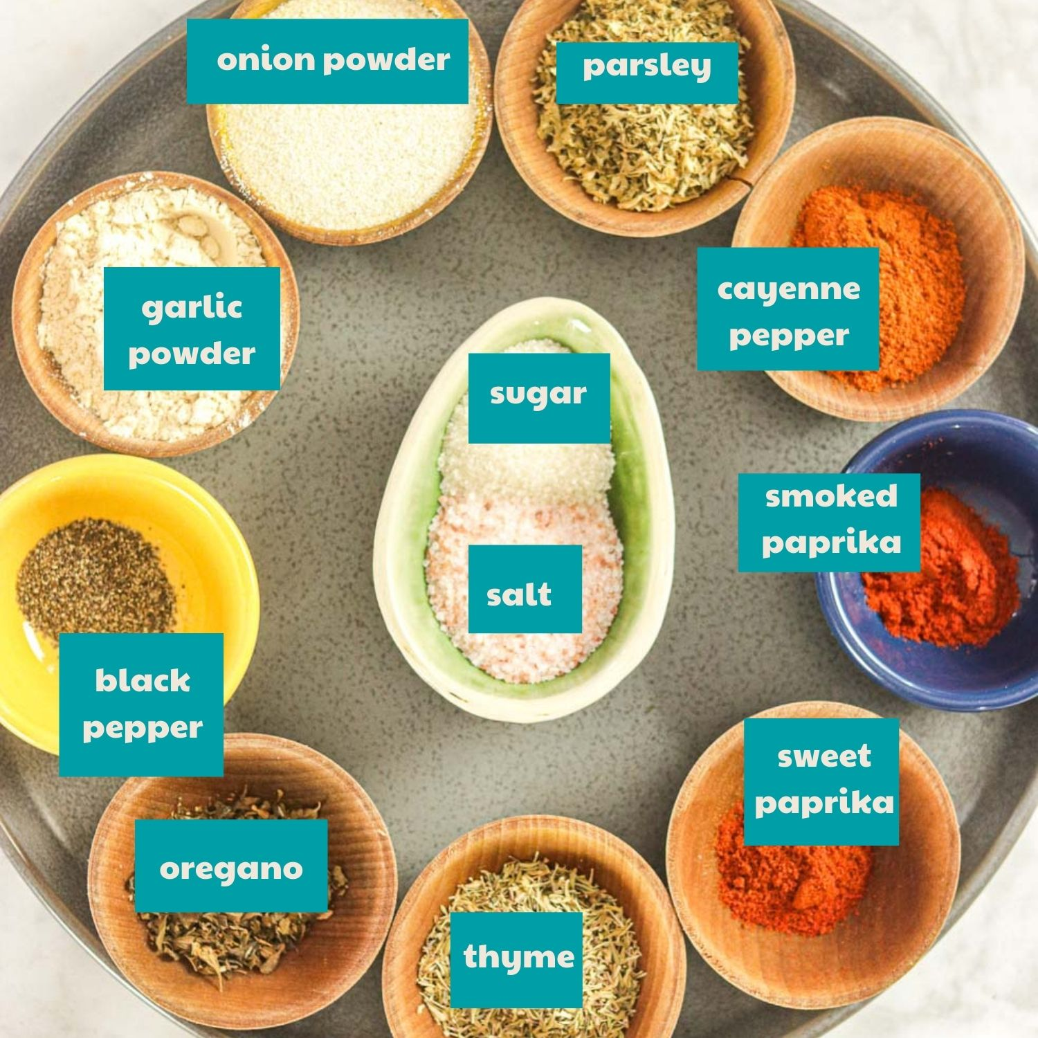 Spices for Creole seasoning with text labels